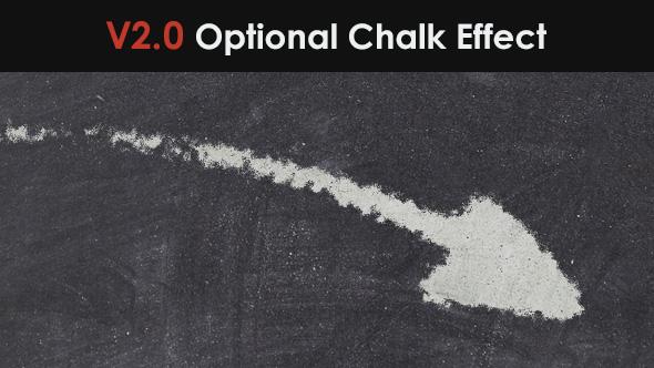 Chalk effect