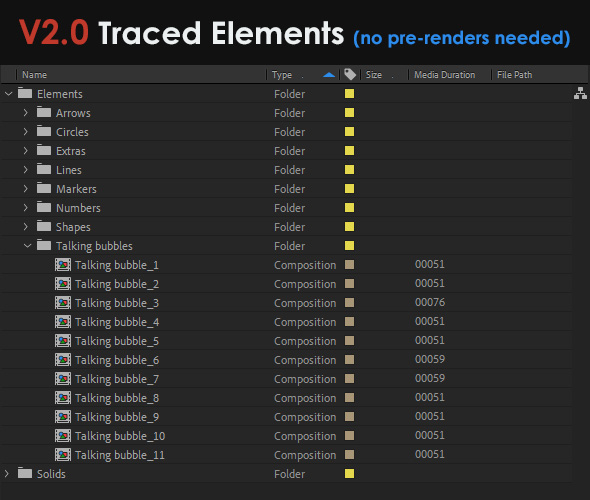 Traced Elements